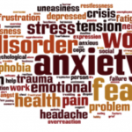 Symptoms of mental health issues